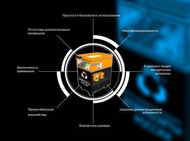 Уникальный стенд от МИЦ «Композиты России» впервые представлен в Татарстане