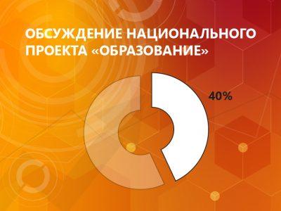 «Композиты России» приняли участие в обсуждении национального проекта «Образование»